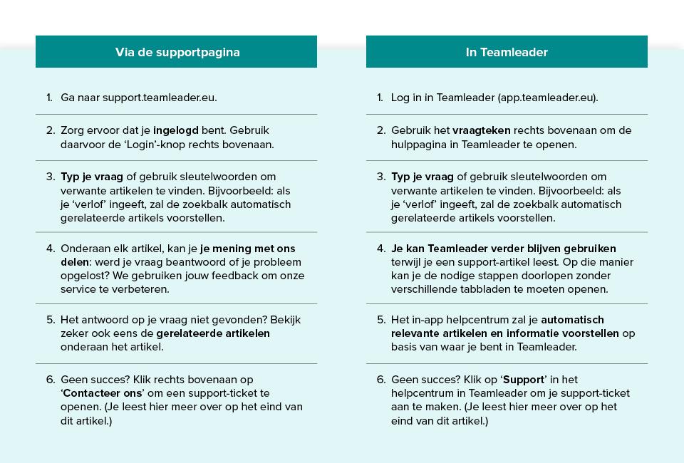 HQ_Blog_TeamleaderSupportSystem_NL_BE_2