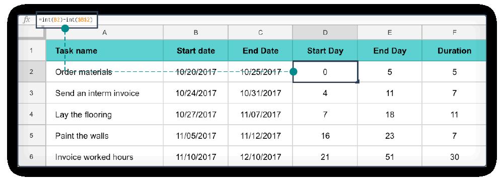 Excel Gantt Diagramm 2