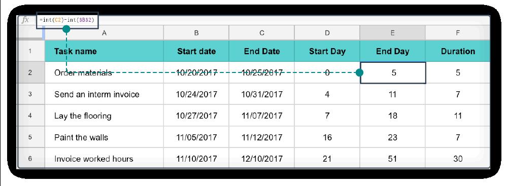 Excel Gantt Diagramm 3
