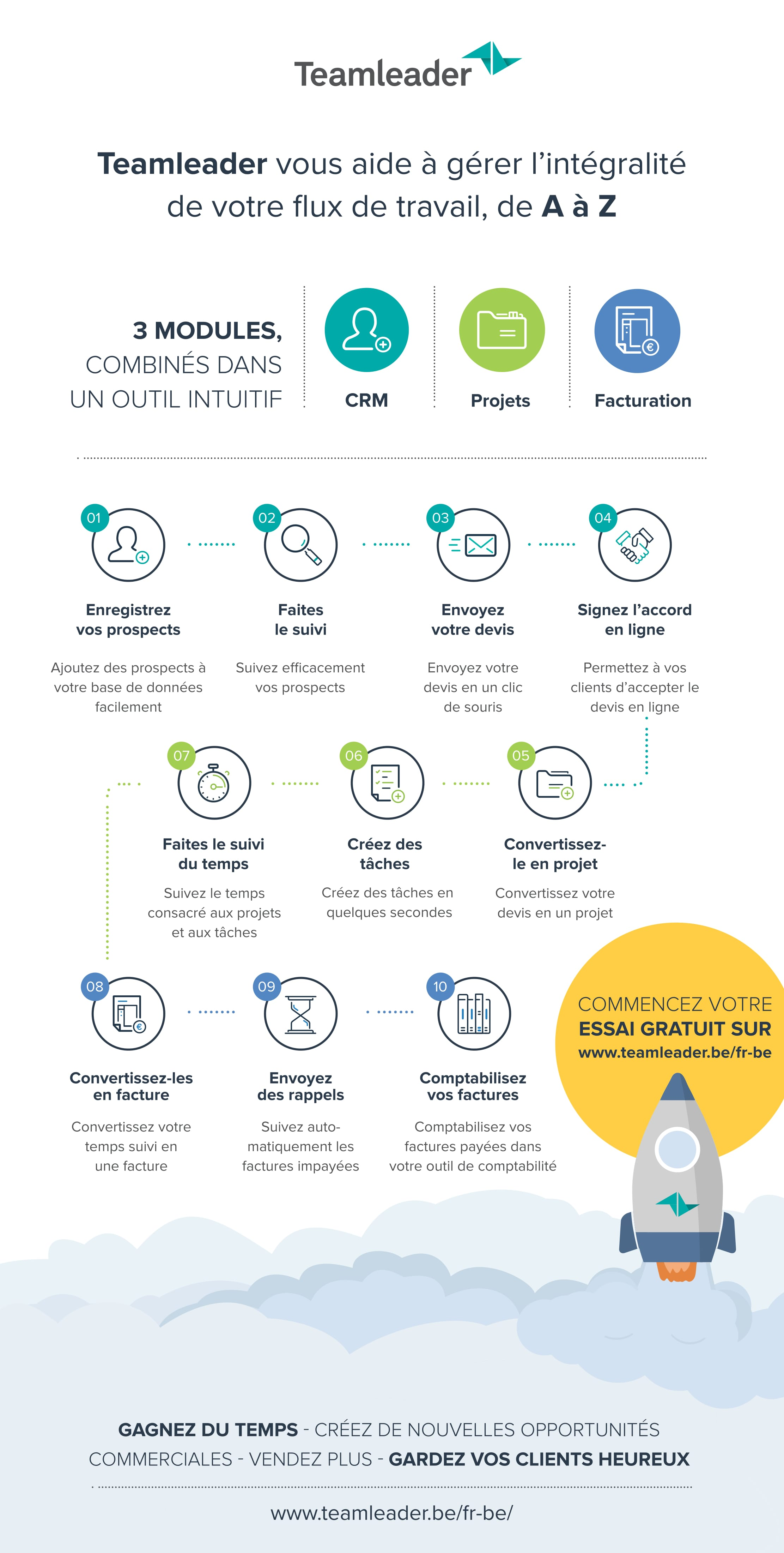 Infographic_ManageWorkflow_BE-FR-1.jpg